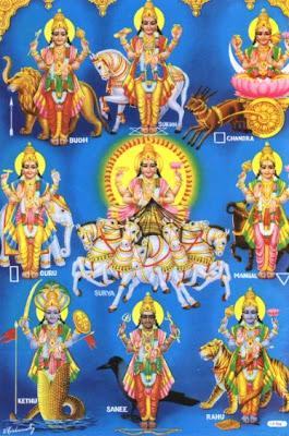 http://3.bp.blogspot.com/-5Ut_p0ibsTw/TlfY54GozrI/AAAAAAAAEVE/YZUqqXk-nEs/s1600/navagrahas-nine-planets-in-hindu-astrology.jpg