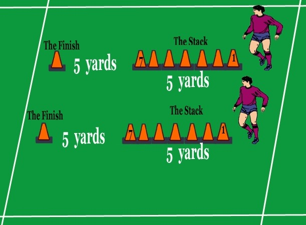 Soccer Conditioning Drills