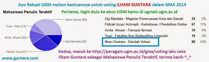 Dukung Ilham Guntara dalam Gadjah Mada Awards 2014