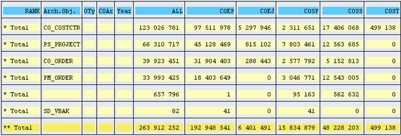 RARCCOA2 reads the dataset provided by RARCCOA1