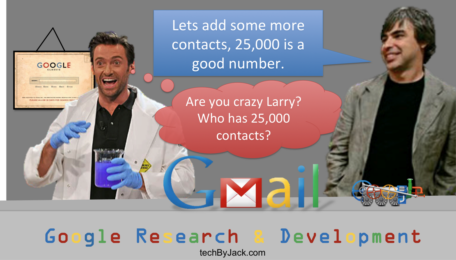 TECH BY JACK: 25000 Gmail Contacts