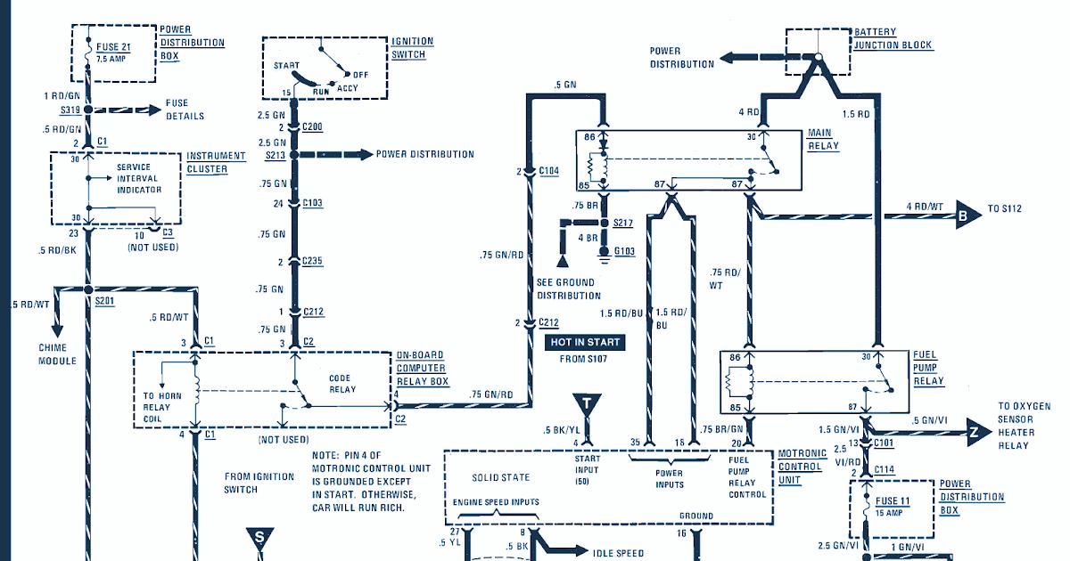 bushtec wiring diagram bushtec image wiring diagram bmw r100gs wiring harness bmw automotive wiring diagram for on bushtec wiring diagram