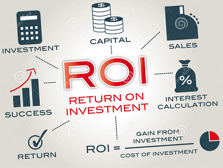 Return on Investment or ROI