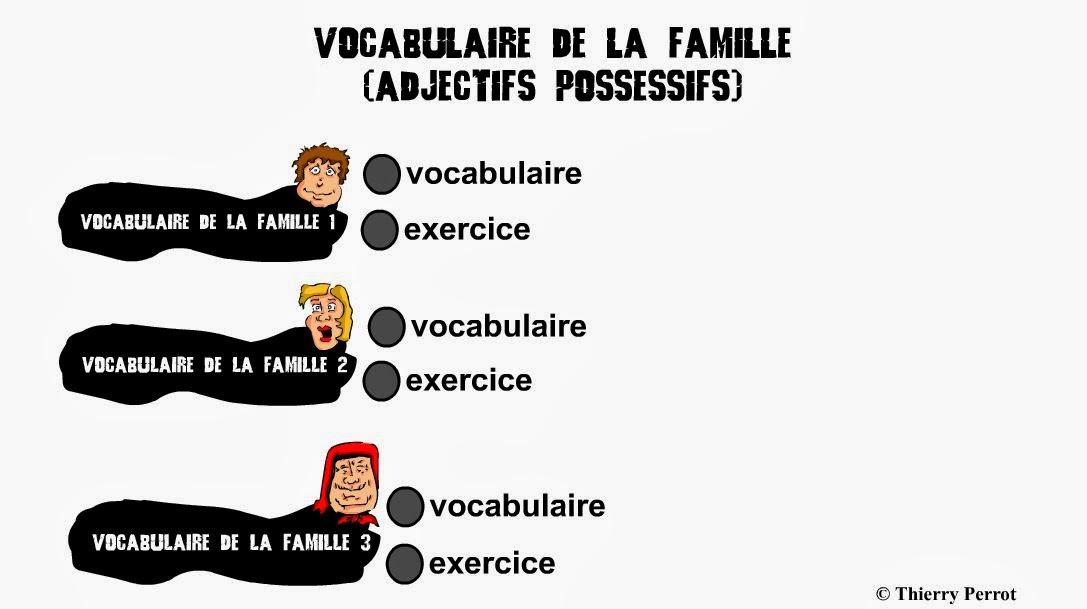 http://lexiquefle.free.fr/famille0.swf