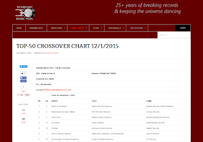 Parralox Remix of Spirit In The Sky #1 on the Dance / Crossover Charts - Starfleet Music Pool