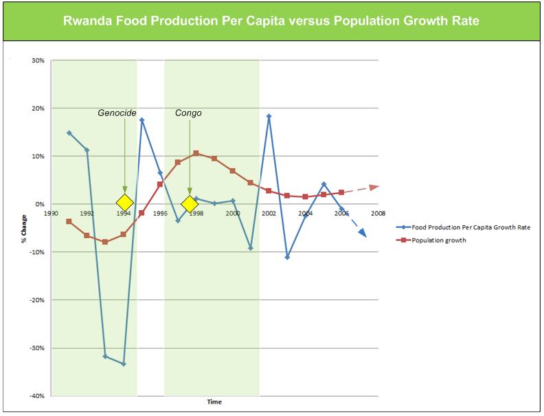 population and food history essay [population and food: an essay on european demographic history] popolazione e alimentazione: saggio sulla storia demografica europea.
