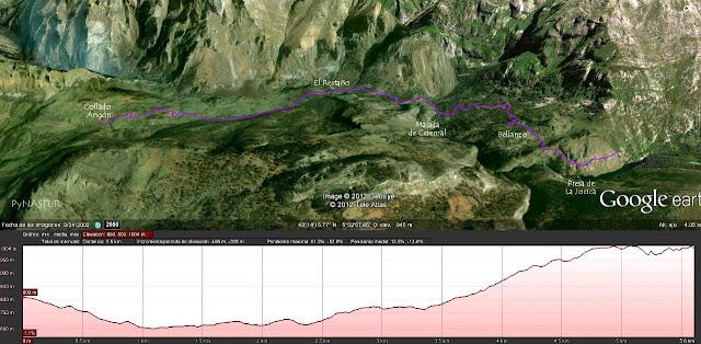 Sendero de la Jocica en Google Earth - Amieva - Asturias