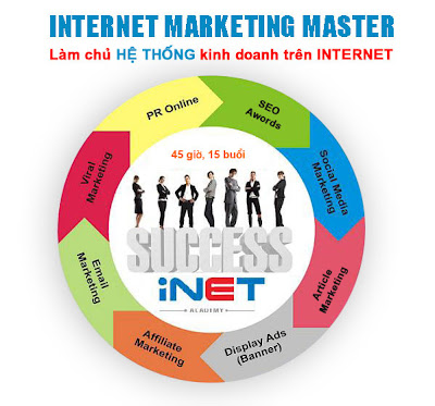 khoa-hoc-internet-marketing-2