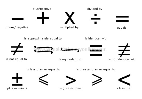 mathematical symbols and meaning
