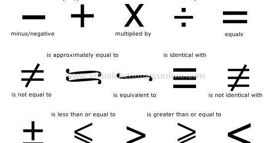 Useful Tips To Translate The Statements Into Algebraic Symbol And