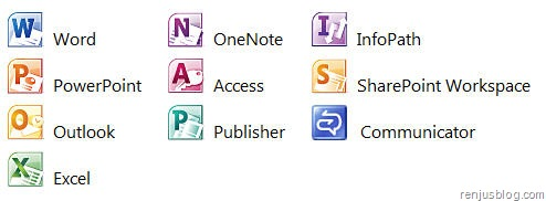 Free Download Microsoft Office 2010 Full With Activation Key LEARN