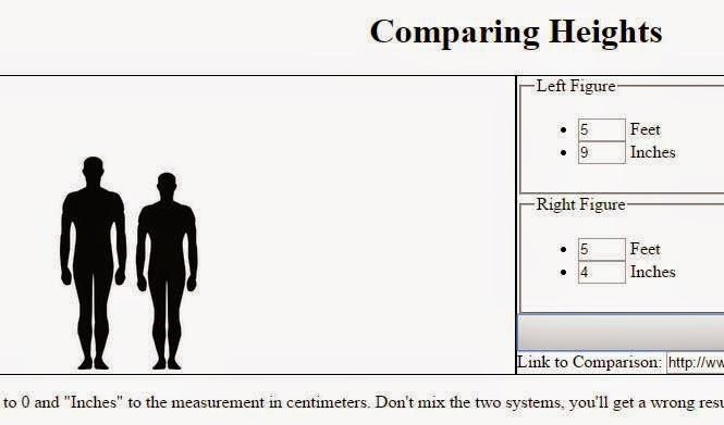 5.9 Inch to Centimeter converter