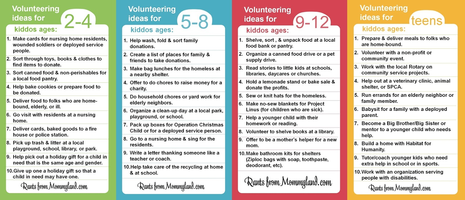 rants from mommyland: kids can volunteer (they just can't clean