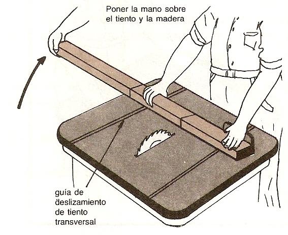 La ebanister a como cortar madera al trav s tronzar for Cortar madera con radial