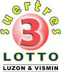 Suertres 3D Lotto Draw Schedule