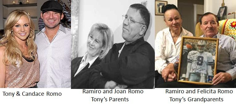 Tony Romo Siblings