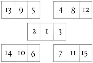Sistema de Cartas y Batllas Arcanas 15+Card+Spread