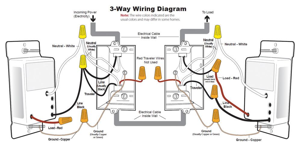 3-way Dimmer Switch Wiring Diagram