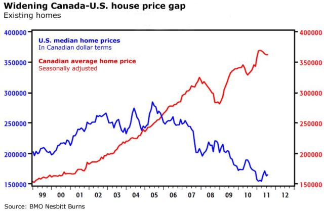 the rise of housing cost in canada Moving cost calculator the school report® city reports salary calculator® move planner relocation wizard: financial calculators rent vs buy mortgage payments home affordability balloon payments mortgage income mortgage commentary: find a home apartment moving companies truck rental the best city for you home professional senior housing.