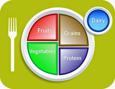diet diabetes type 2 list food