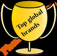 top best strongest brands global dominate