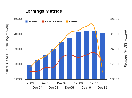 Earnings+Metrics.png