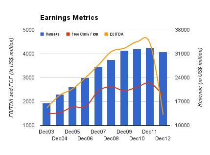 Earnings+Metrics.png