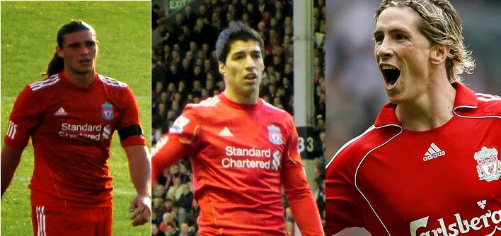 Liverpool's top 15 expensive signings