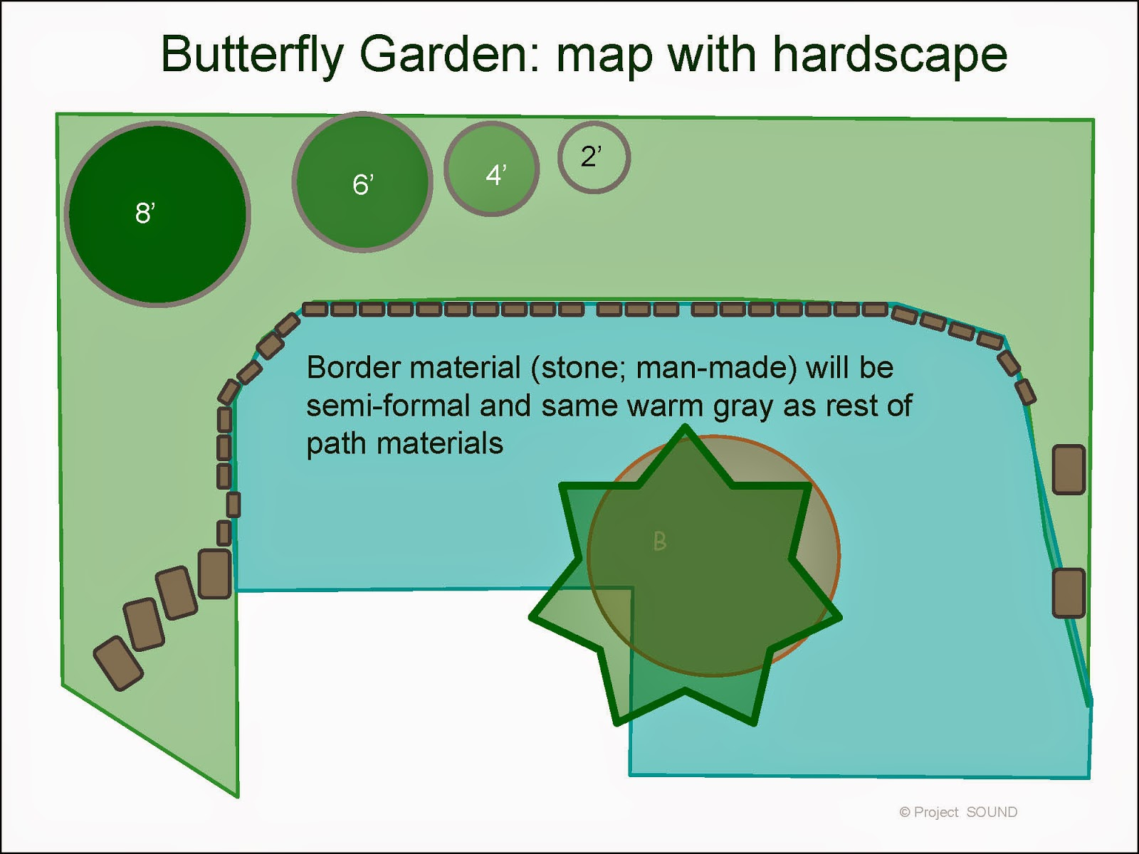Mother Natureu0027s Backyard   A Water Wise Garden: Designing Your New  California Garden: 11. Creating A Design Plan, Part 3