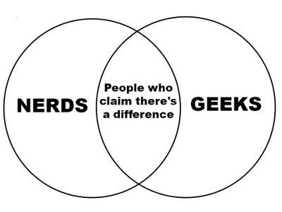 Nerds-Geeks Venn diagram