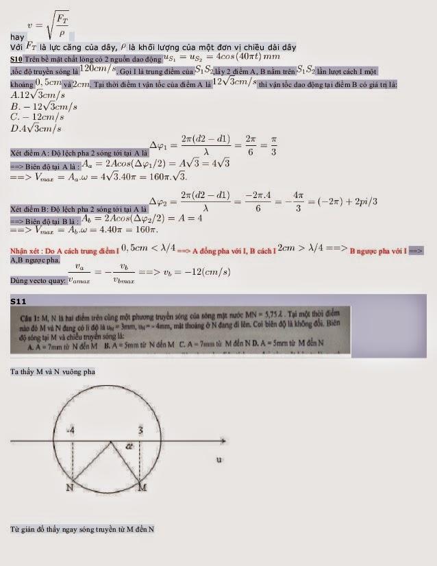 TỔNG HỢP NHỮNG BÀI TẬP VẬT LÝ KHÓ <TRANG 17>