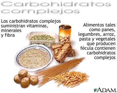 Carbohidratos y temas relacionados marzo 2011 - Alimentos que contengan fibra ...