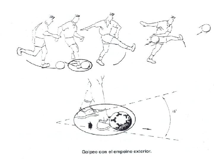 Golpeo con exterior f tbol facilisimo for Personal en el exterior
