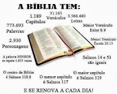 Bíbliologia