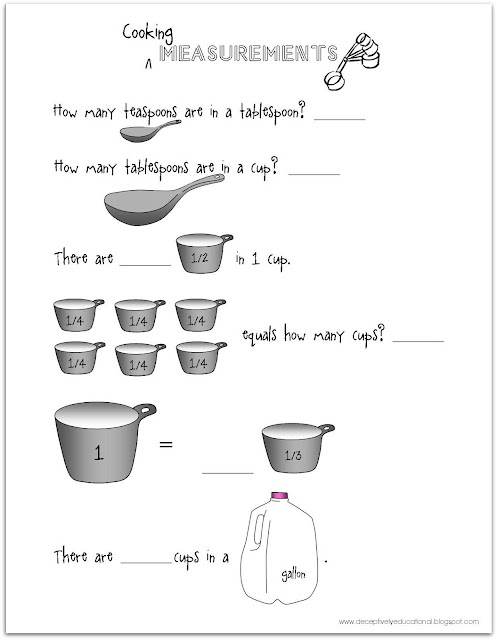 Empowered By THEM: Measuring with liquid measuring cups