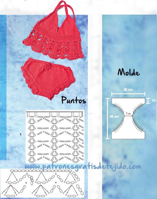 Set De Baño Tejido En Crochet Paso A Paso:Traje de baño para niñas al crochet / moldes, patrones y paso a paso