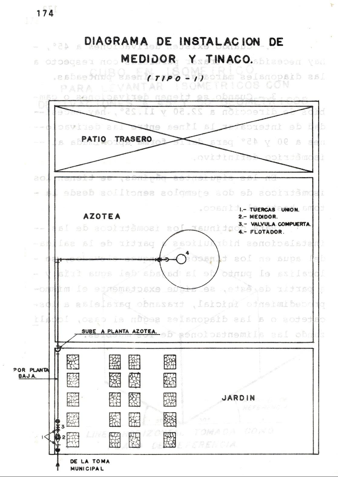 Dibujo arquitect nico y de construcci n elaborac planos for Simbologia de muebles para planos