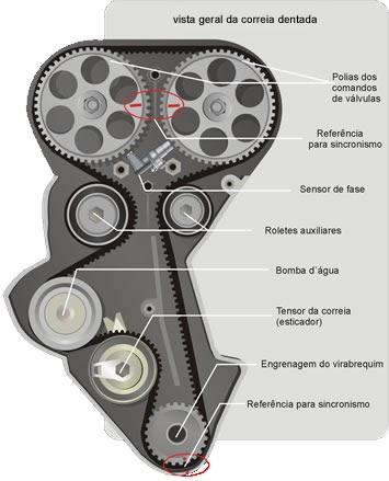 021 3392 0586 Worldcar Autocenter Mecanica Troca De