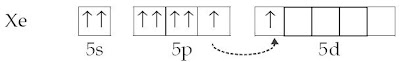 Struktur elektron Xe