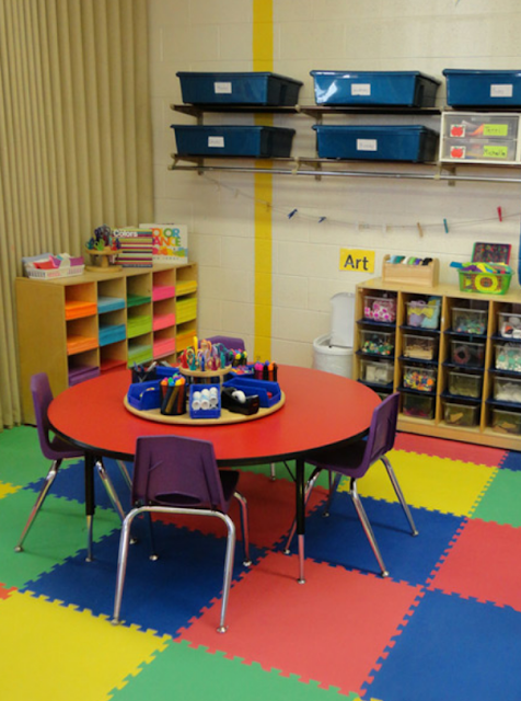 Centers Or Stations Classroom Design Definition : Bolu okul �nces � retmenler sanat merkez