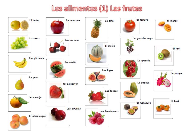 Fichas mejorar atención - Orientación Andújar - Recursos