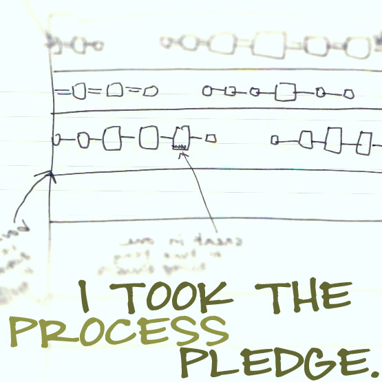 I took the process pledge