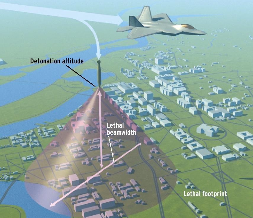 Электромагнитный импульс (ЭМИ) - поражающий фактор ядерного оружия, а также любых других источников ЭМИ...