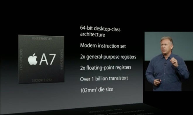 A7 Features Slide from Sept 2013