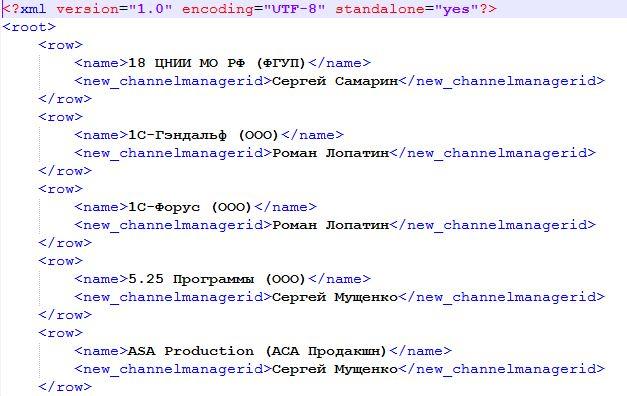 Как создать схему для xml