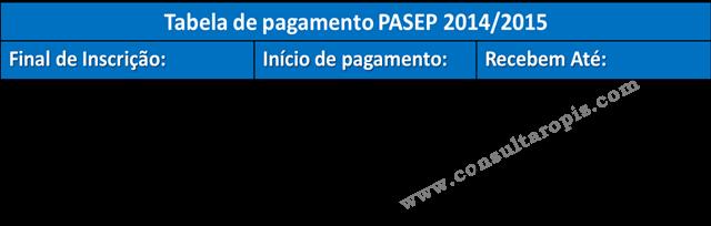 Tabela PASEP 2014/2015