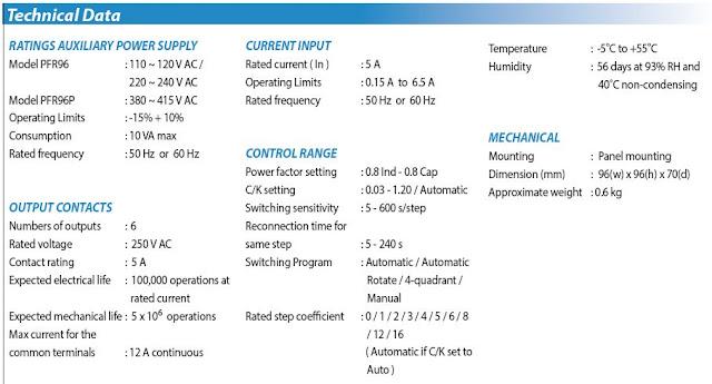 Bộ điều khiển hệ số công suất PFR96
