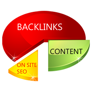 How to make free Back-links?