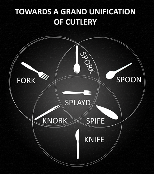 Towards a Grand Unification of Cutlery, credit: The RagBag