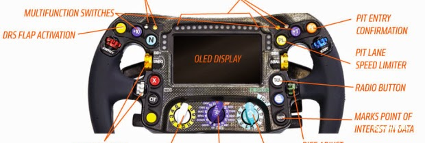 Pocket Hobby - www.pockethobby.com - #HobbyNews - Volante F1 2014 - e muito mais!